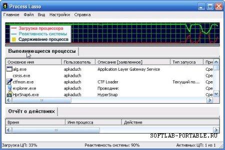 Process Lasso Pro 10.3.0.50 Portable